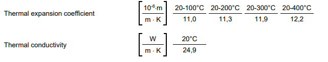 CPOH Physical Properties