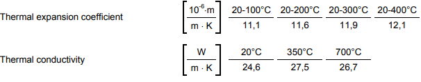 PMD23 Physical Properties
