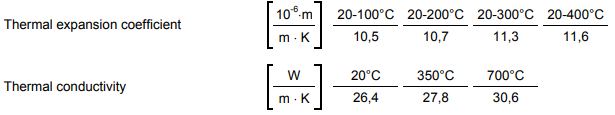 WP7V Physical Properties